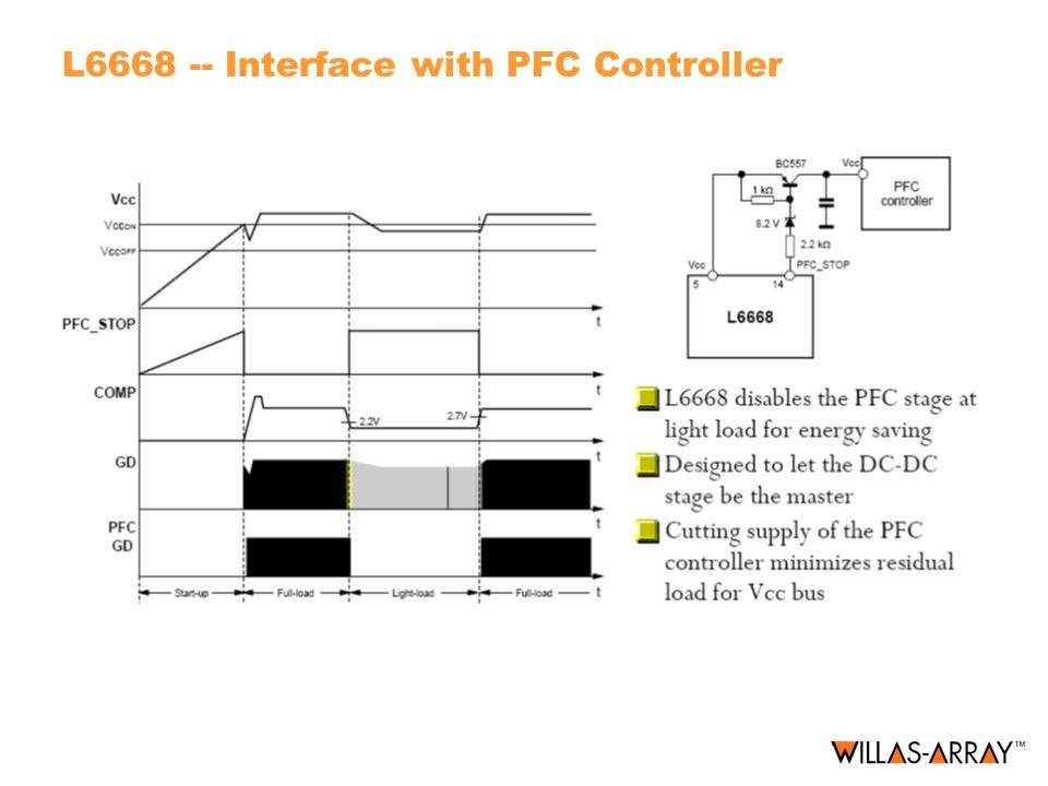 L6668 -- Interface with PFC Controller