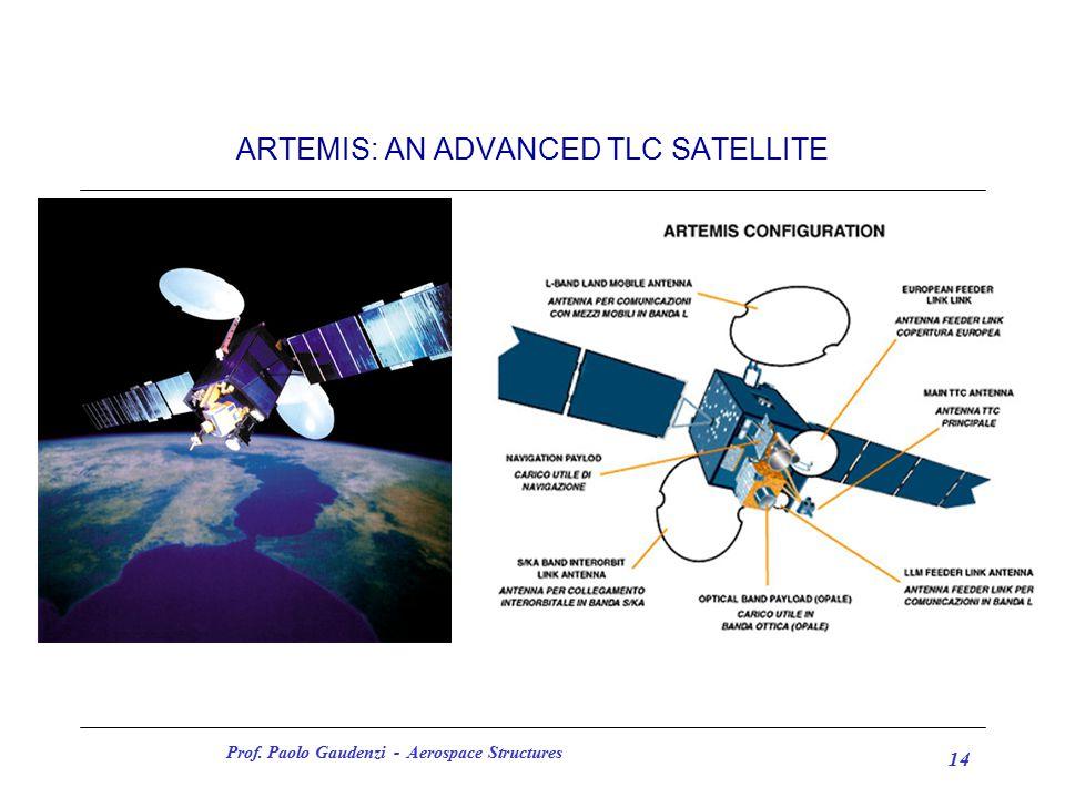 Prof. Paolo Gaudenzi - Aerospace Structures 14 ARTEMIS: AN ADVANCED TLC SATELLITE