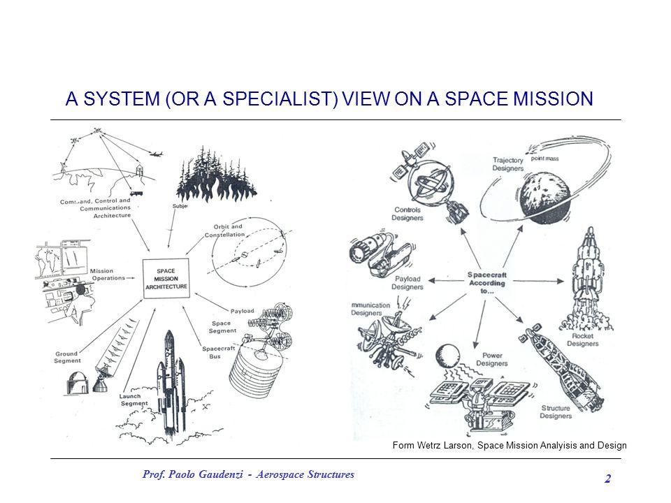 Prof. Paolo Gaudenzi - Aerospace Structures 13 INTELSAT VI: DOUBLE SPIN TLC SATELLITE