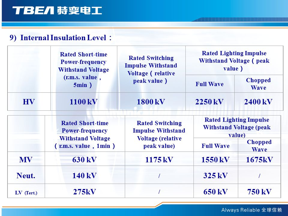 9) Internal Insulation Level : Rated Short-time Power-frequency Withstand Voltage (r.m.s.