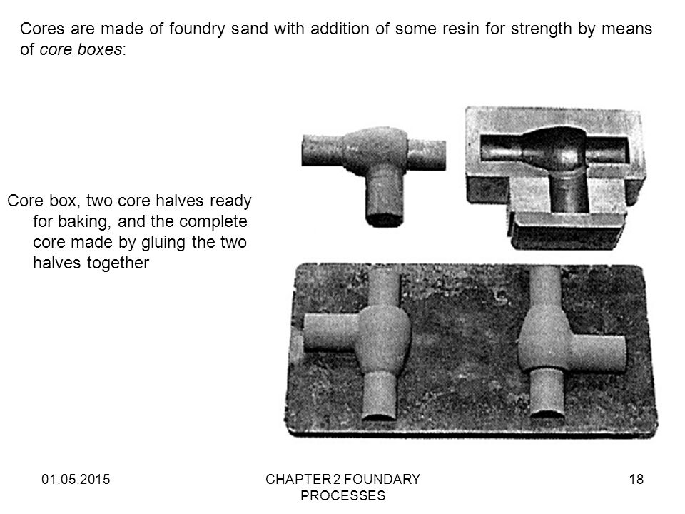 01.05.2015CHAPTER 2 FOUNDARY PROCESSES 18 Cores are made of foundry sand with addition of some resin for strength by means of core boxes: Core box, tw