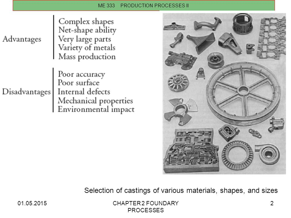 01.05.2015CHAPTER 2 FOUNDARY PROCESSES 2 ME 333 PRODUCTION PROCESSES II Selection of castings of various materials, shapes, and sizes