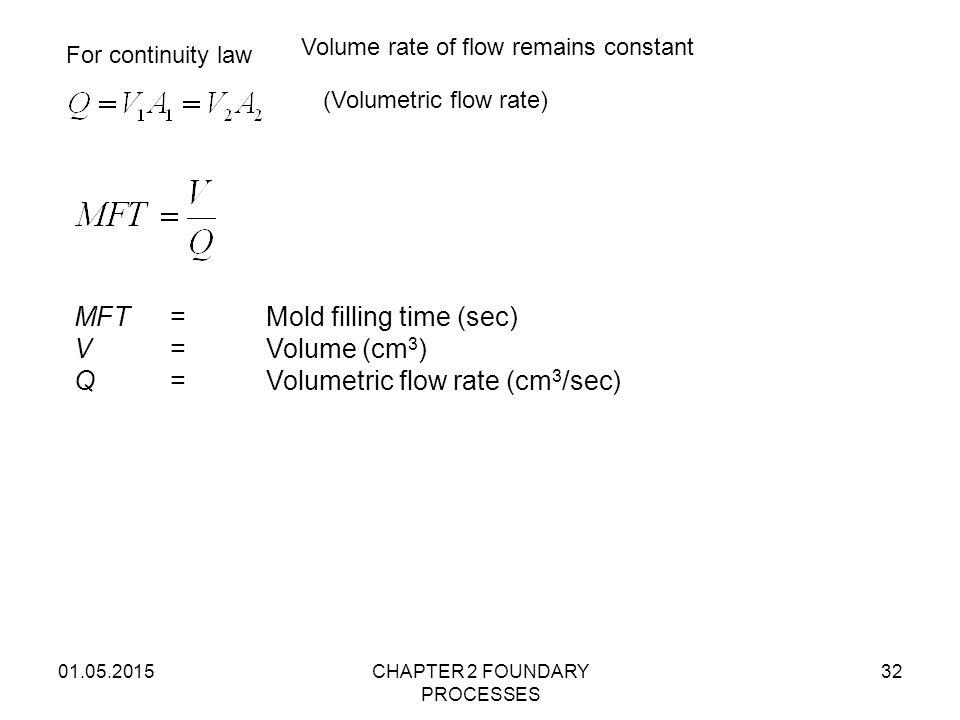 01.05.2015CHAPTER 2 FOUNDARY PROCESSES 32 For continuity law (Volumetric flow rate) MFT = Mold filling time (sec) V = Volume (cm 3 ) Q =Volumetric flo