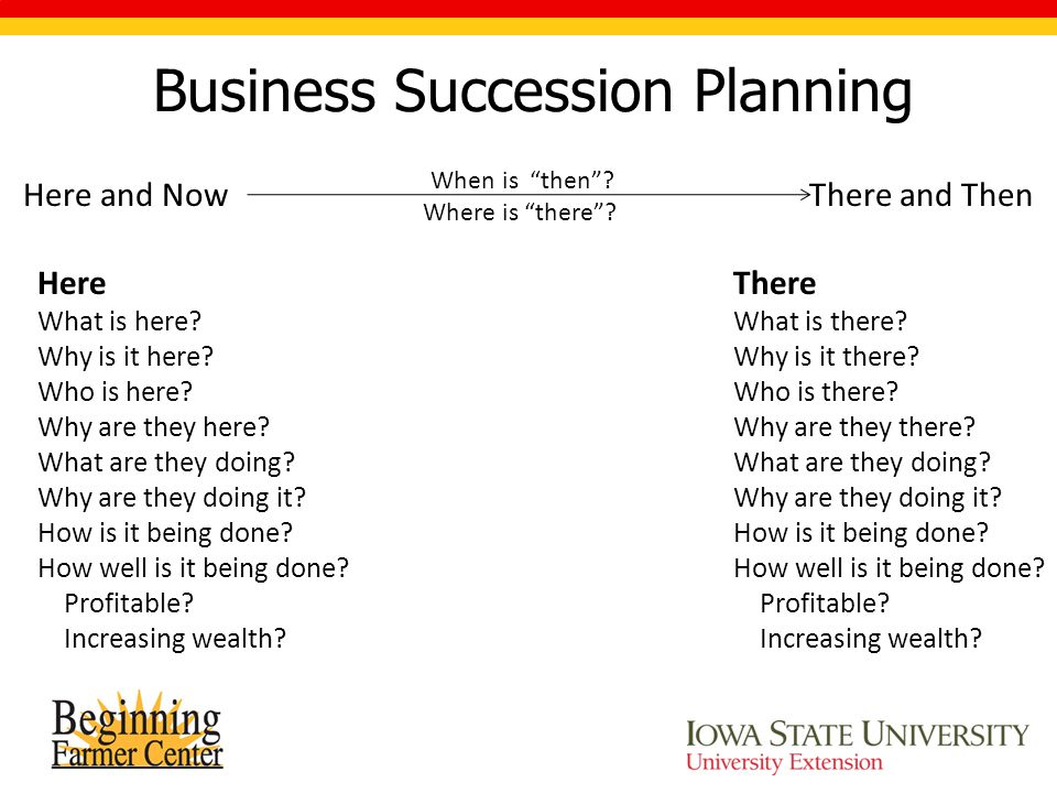 Business Succession Planning Here What is here. Why is it here.