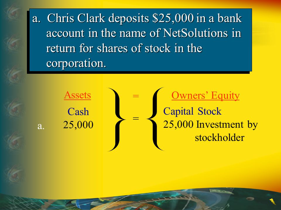 a. Chris Clark deposits $25,000 in a bank account in the name of NetSolutions in return for shares of stock in the corporation. Capital Stock 25,000 I