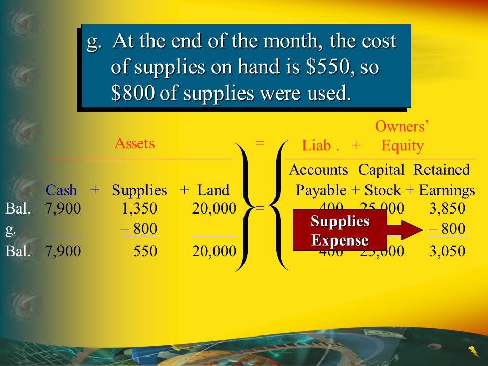 g. At the end of the month, the cost of supplies on hand is $550, so $800 of supplies were used. Assets Owners' Liab. + Equity Accounts Capital Retain