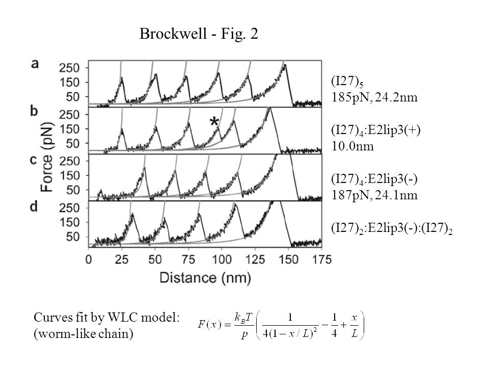 Brockwell - Fig.