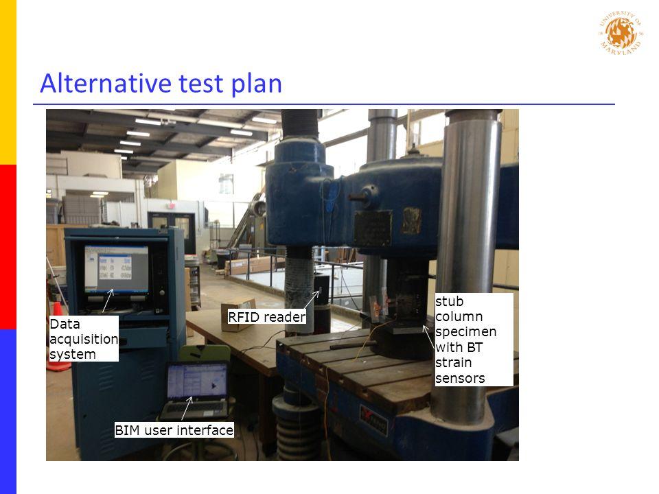Alternative test plan Data acquisition system BIM user interface RFID reader stub column specimen with BT strain sensors