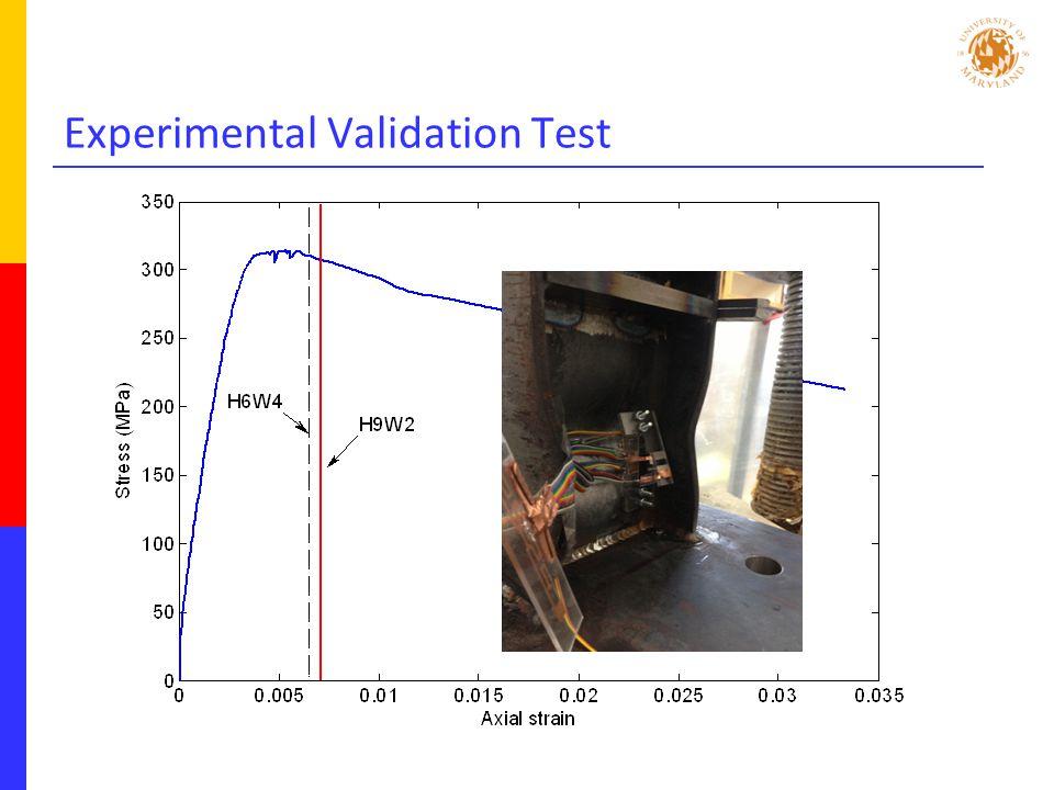 Experimental Validation Test