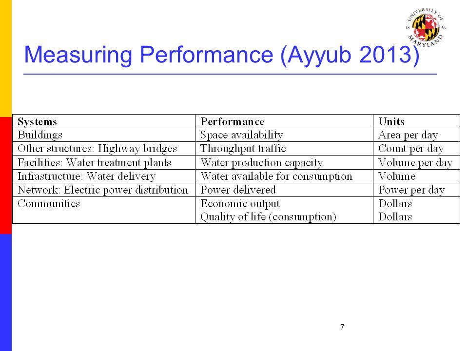Measuring Performance (Ayyub 2013) 7