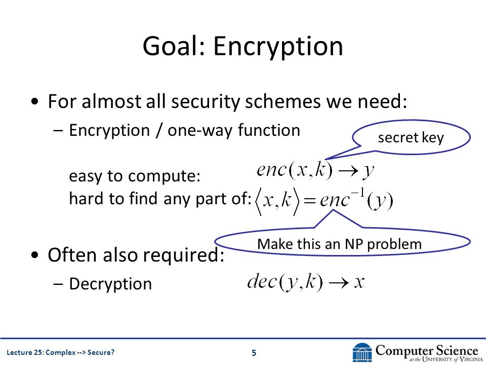 16 Lecture 25: Complex --> Secure.Mifare Crypto-1 High degree (20) generator, very non-linear.