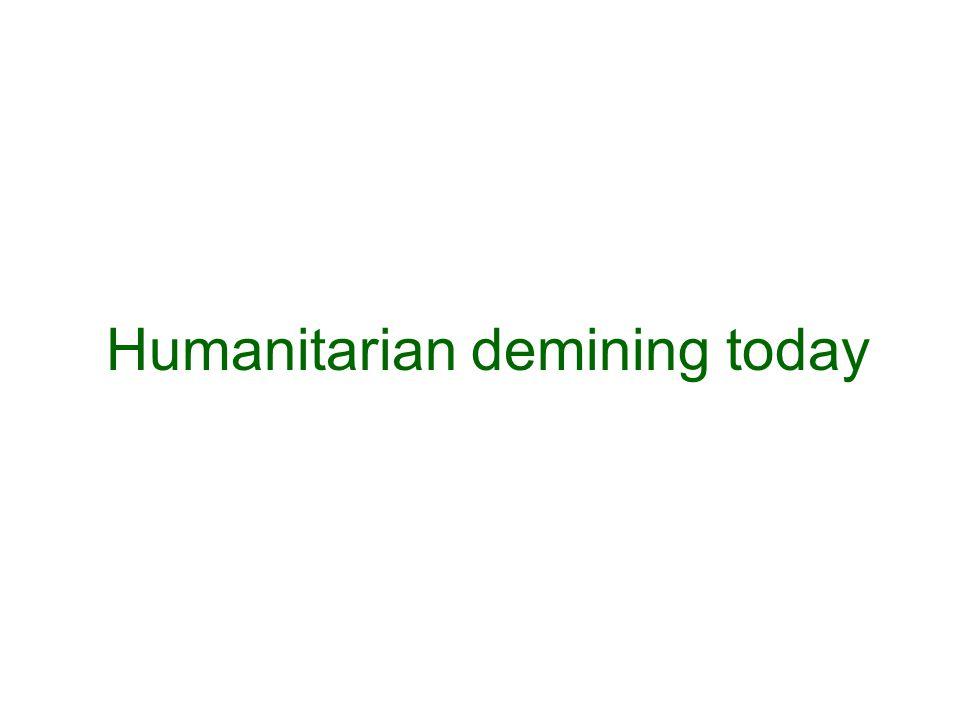 Humanitarian demining today