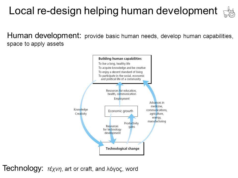 Human development: provide basic human needs, develop human capabilities, space to apply assets Technology: τέχνη, art or craft, and λόγος, word Local re-design helping human development