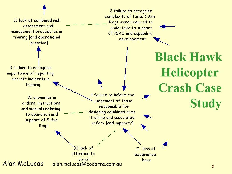 8 Alan McLucas alan.mclucas@codarra.com.au Black Hawk Helicopter Crash Case Study