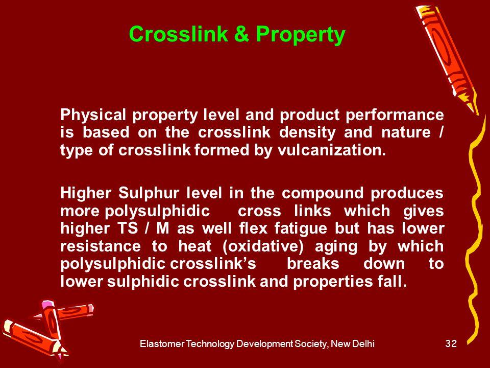 Elastomer Technology Development Society, New Delhi33 contd.