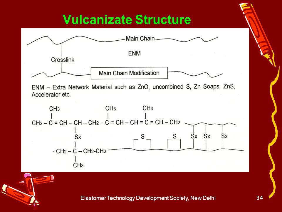 Elastomer Technology Development Society, New Delhi35 Vulcanizate Structure
