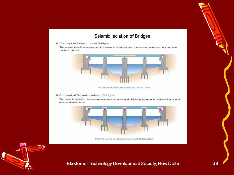 Elastomer Technology Development Society, New Delhi39