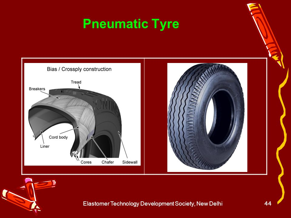 Elastomer Technology Development Society, New Delhi45 Improper choice of tyre cord (denier / strength / twist / etc.),design ( not building in required SF etc.) & compounding will lead to premature tyre failure.