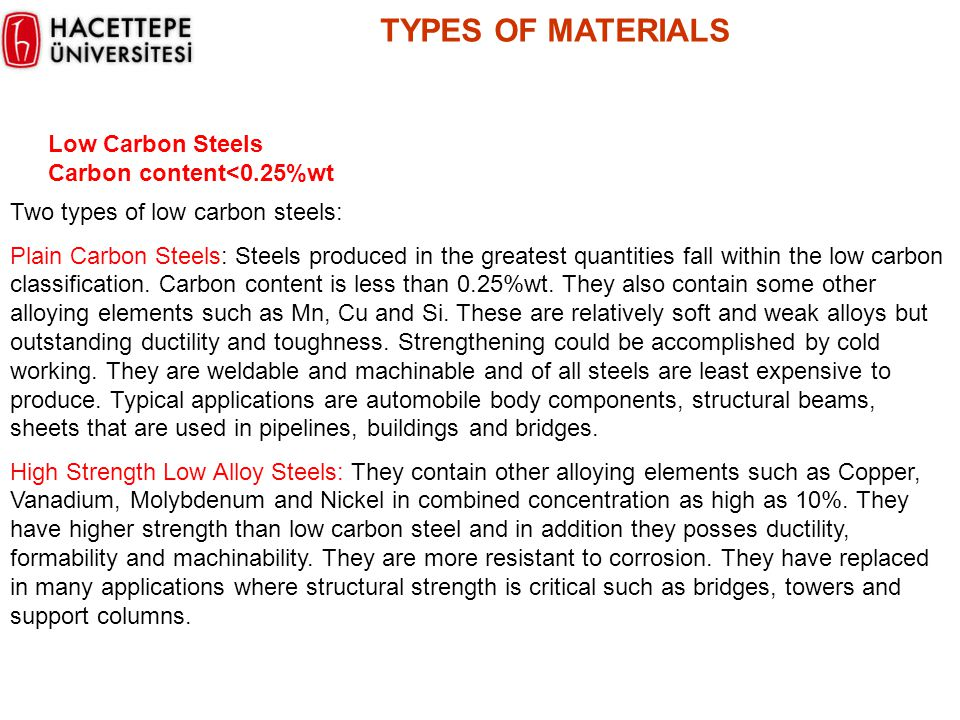 TYPES OF MATERIALS Low Carbon Steels Carbon content<0.25%wt Two types of low carbon steels: Plain Carbon Steels: Steels produced in the greatest quant