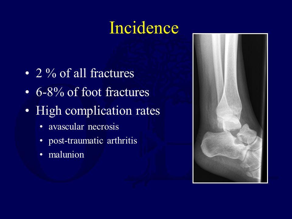 Talus ORIF Technique Arthrosis (Subtalar) Pain &/or stiffness – 16 (52%) Dx arthrosis – 6 (19%) Subtalar arthrodesis – 3 (10%)