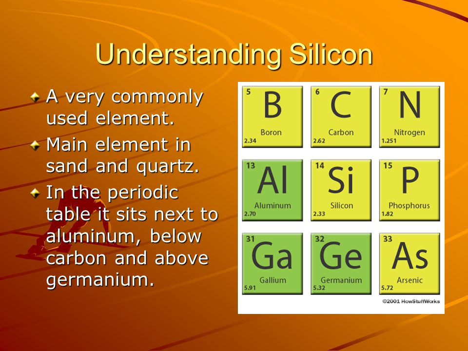 Understanding Silicon A very commonly used element. Main element in sand and quartz. In the periodic table it sits next to aluminum, below carbon and