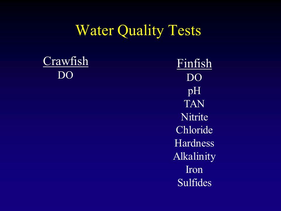 Water Quality Tests Crawfish DO Finfish DO pH TAN Nitrite Chloride Hardness Alkalinity Iron Sulfides