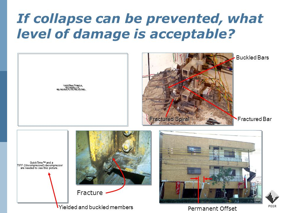 If collapse can be prevented, what level of damage is acceptable? Fractured Spiral Fractured Spiral Fractured Bar Buckled Bars Yielded and buckled mem