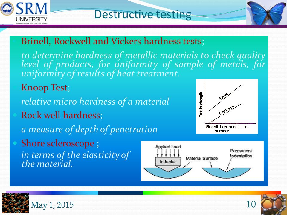 May 1, 2015 9 (ii) Hardness factor  Ability of a material to resist before being permanently damaged  Direct consequences of atomic forces exist on the surface  This property is not a fundamental property (like domain boundary)  Measure of macro/micro & nano- hardness factors provide the detailed analyses Rockwell hardness testRockwell hardness test Brinell hardnessBrinell hardness VickersVickers Knoop hardnessKnoop hardness ShoreShore Hardness Measurement Methods Yes, you could use AFM tip as a nanoindenter Destructive testing