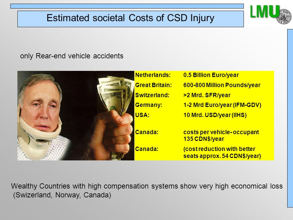 Estimated societal Costs of CSD Injury seats approx.