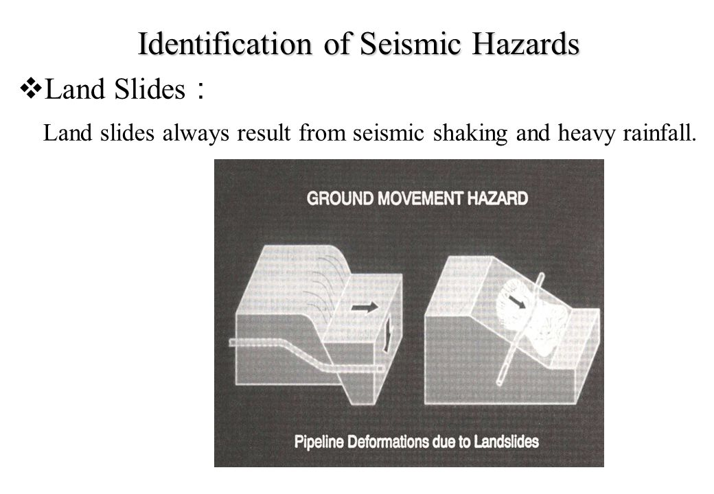 Identification of Seismic Hazards  Land Slides : Land slides always result from seismic shaking and heavy rainfall.
