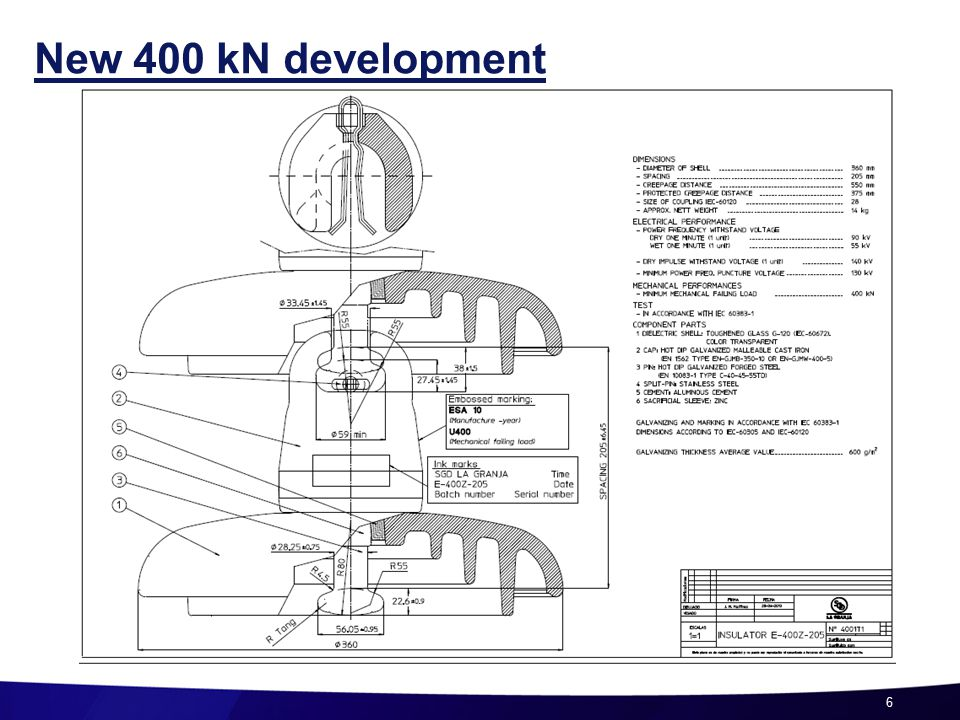 6 New 400 kN development
