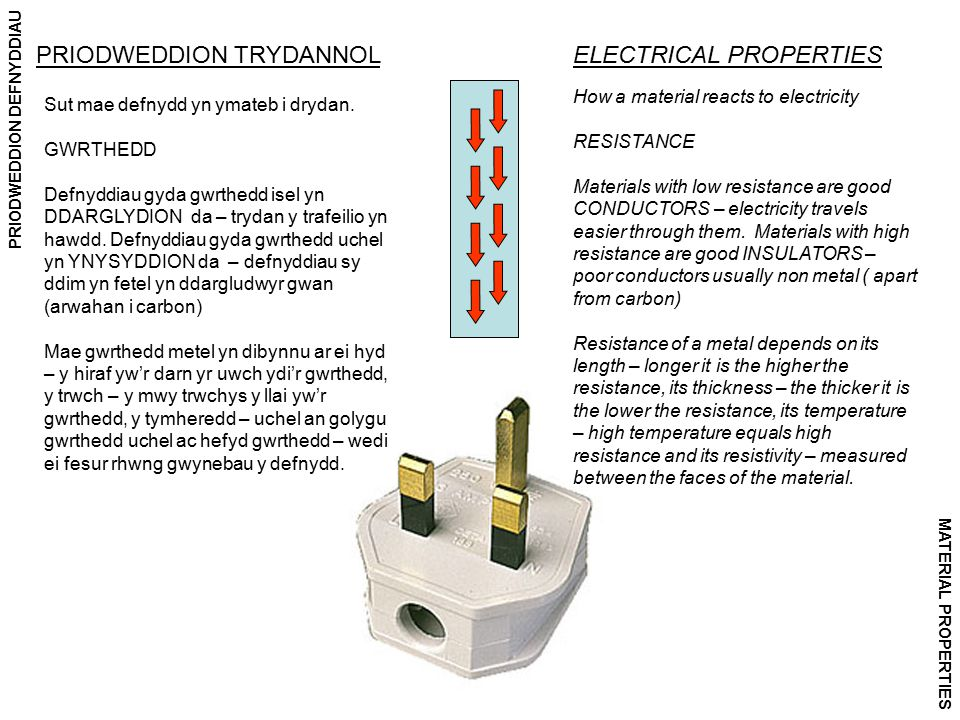 PRIODWEDDION DEFNYDDIAU MATERIAL PROPERTIES ELECTRICAL PROPERTIESPRIODWEDDION TRYDANNOL How a material reacts to electricity RESISTANCE Materials with low resistance are good CONDUCTORS – electricity travels easier through them.
