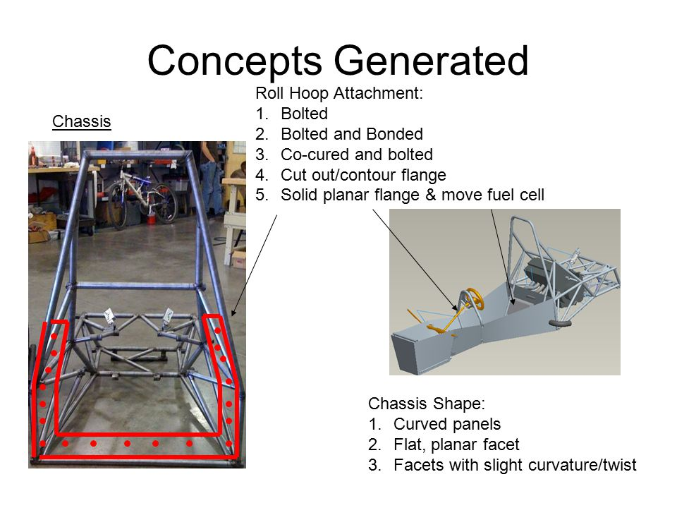 Concepts Generated Chassis Roll Hoop Attachment: 1.Bolted 2.Bolted and Bonded 3.Co-cured and bolted 4.Cut out/contour flange 5.Solid planar flange & move fuel cell Chassis Shape: 1.Curved panels 2.Flat, planar facet 3.Facets with slight curvature/twist