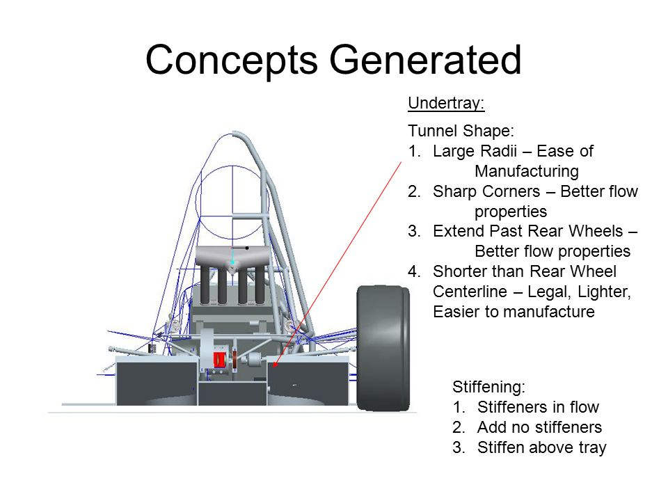 Concepts Generated Undertray: Tunnel Shape: 1.Large Radii – Ease of Manufacturing 2.Sharp Corners – Better flow properties 3.Extend Past Rear Wheels – Better flow properties 4.Shorter than Rear Wheel Centerline – Legal, Lighter, Easier to manufacture Stiffening: 1.Stiffeners in flow 2.Add no stiffeners 3.Stiffen above tray