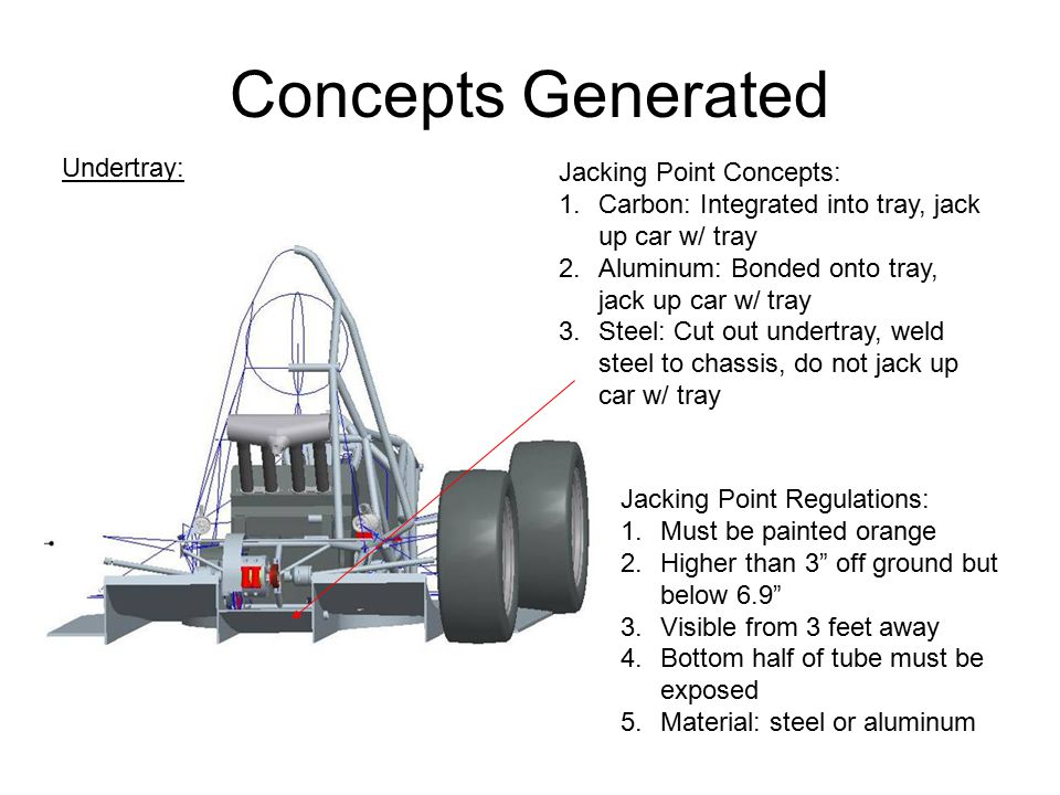 Concepts Generated Undertray: Jacking Point Concepts: 1.Carbon: Integrated into tray, jack up car w/ tray 2.Aluminum: Bonded onto tray, jack up car w/ tray 3.Steel: Cut out undertray, weld steel to chassis, do not jack up car w/ tray Jacking Point Regulations: 1.Must be painted orange 2.Higher than 3 off ground but below 6.9 3.Visible from 3 feet away 4.Bottom half of tube must be exposed 5.Material: steel or aluminum