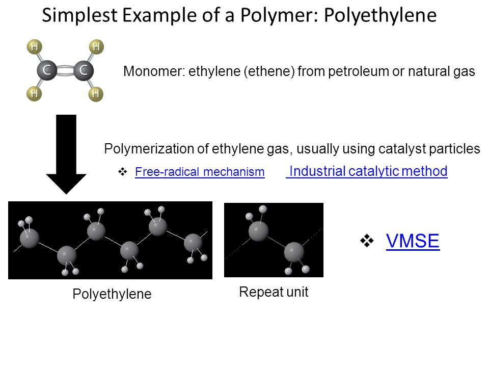 Simplest Example of a Polymer: Polyethylene  VMSEVMSE Monomer: ethylene (ethene) from petroleum or natural gas Polymerization of ethylene gas, usually using catalyst particles Polyethylene Repeat unit  Free-radical mechanismFree-radical mechanism Industrial catalytic method