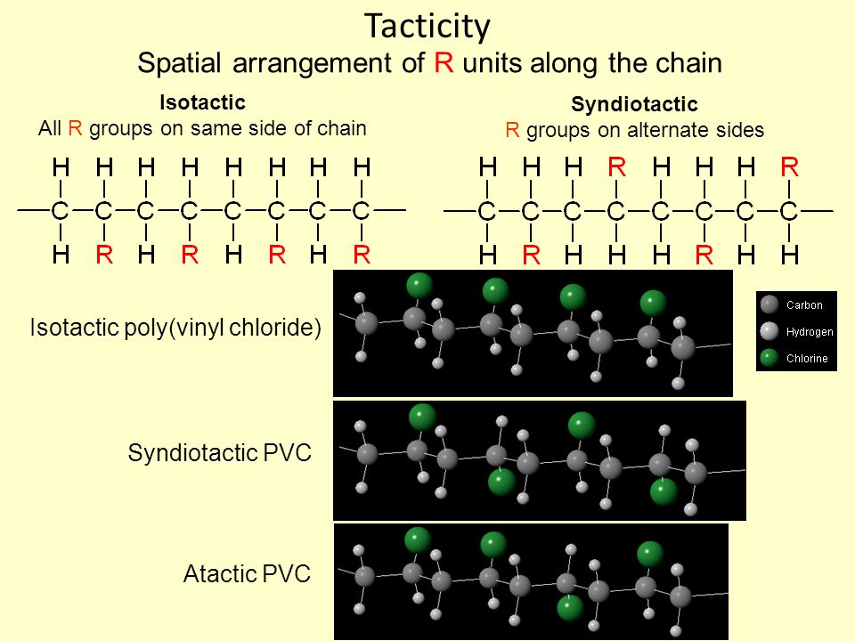 Tacticity Spatial arrangement of R units along the chain Isotactic All R groups on same side of chain Syndiotactic R groups on alternate sides Isotactic poly(vinyl chloride) Syndiotactic PVC Atactic PVC