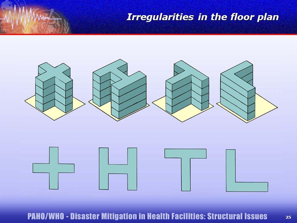 25 Irregularities in the floor plan 25