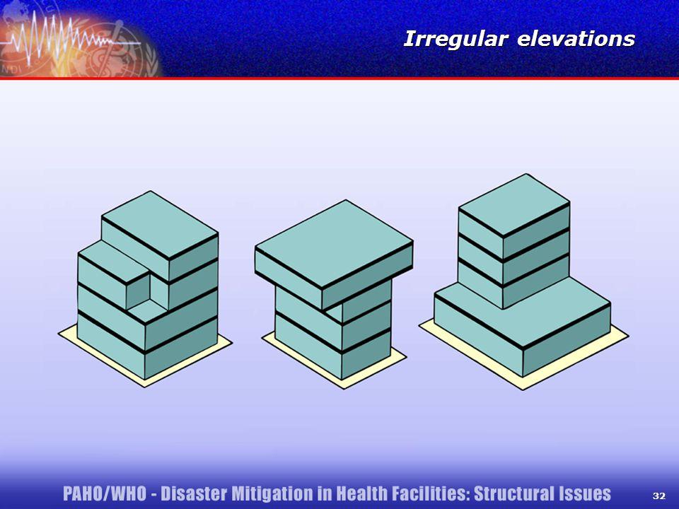 32 Irregular elevations 32