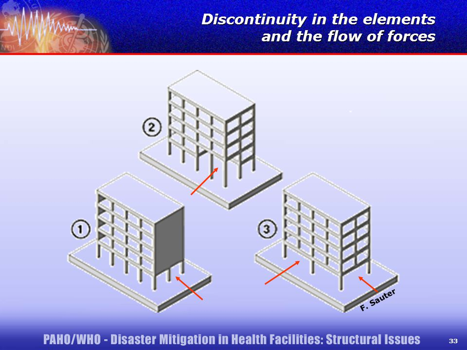 33 Discontinuity in the elements and the flow of forces F. Sauter