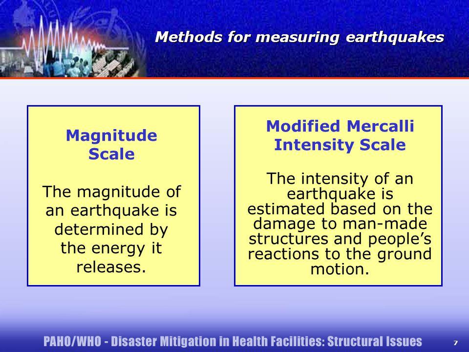 18 Structural damage mechanisms 18