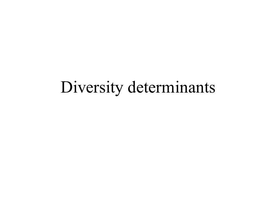 Diversity determinants