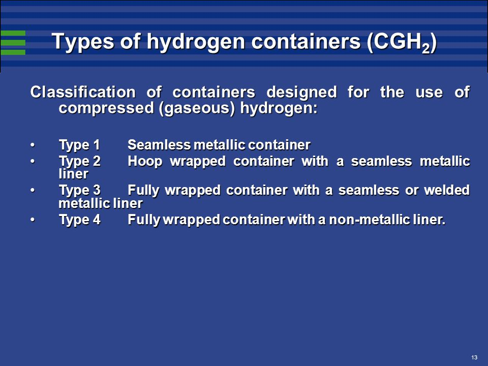 13 Types of hydrogen containers (CGH 2 ) Classification of containers designed for the use of compressed (gaseous) hydrogen: Type 1Seamless metallic containerType 1Seamless metallic container Type 2Hoop wrapped container with a seamless metallic linerType 2Hoop wrapped container with a seamless metallic liner Type 3Fully wrapped container with a seamless or welded metallic linerType 3Fully wrapped container with a seamless or welded metallic liner Type 4Fully wrapped container with a non-metallic liner.Type 4Fully wrapped container with a non-metallic liner.