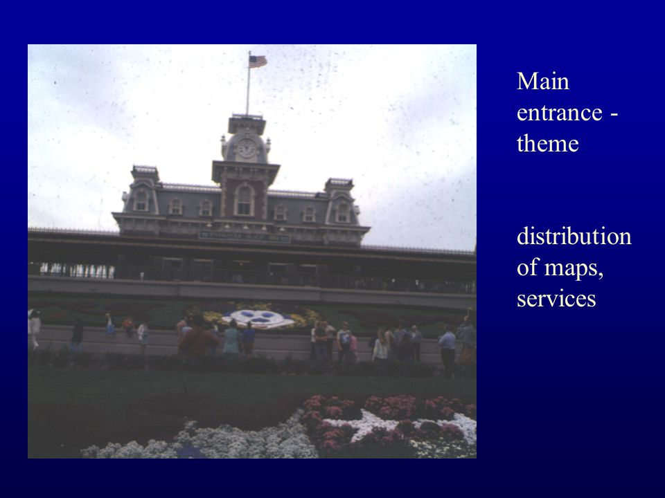Main entrance - theme distribution of maps, services
