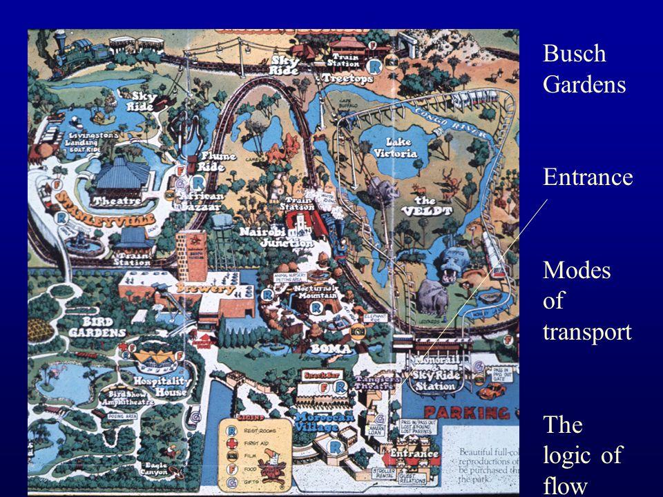 Busch Gardens Entrance Modes of transport The logic of flow