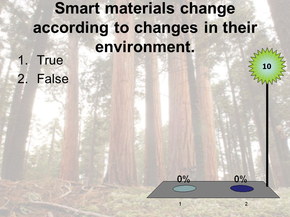 Smart materials change according to changes in their environment. 1.True 2.False 10