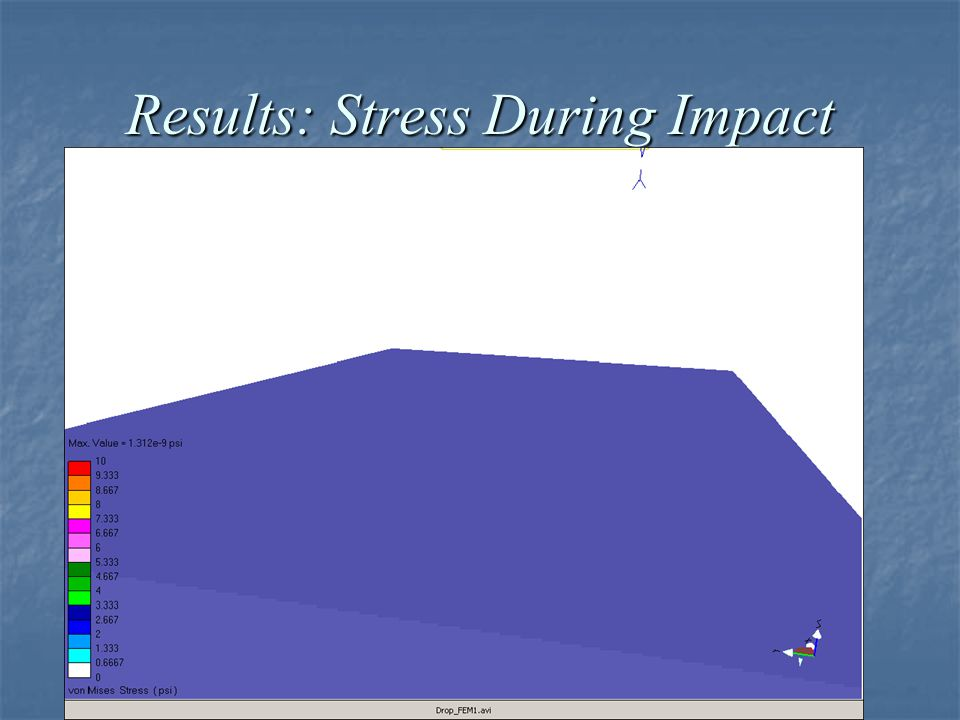 Results: Stress During Impact