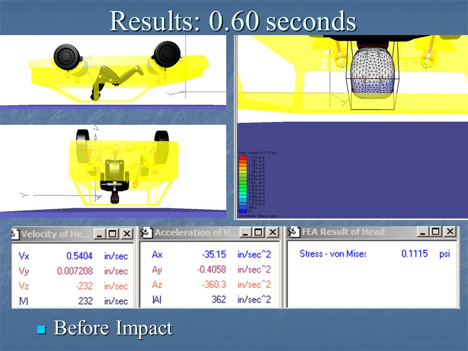 Results: 0.60 seconds Results: 0.60 seconds Before Impact Before Impact