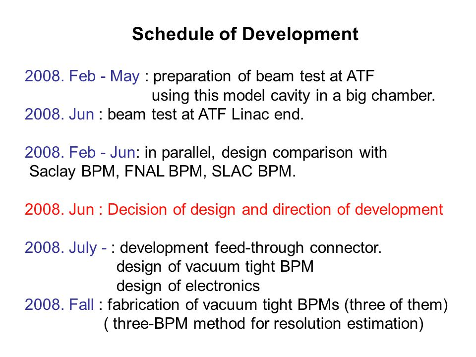 Schedule of Development 2008.
