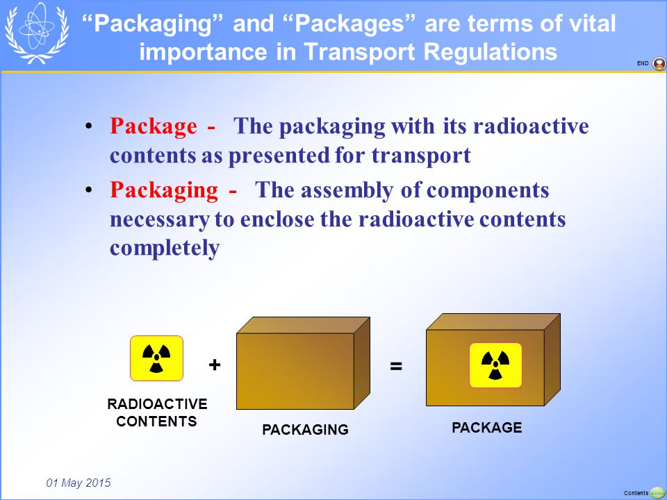 01 May 2015 Contents END Layers of protection (Type A)  Security tape  Packing tape  Cardboard box  Styrofoam for impact and penetration protection  Lead pot for shielding  Absorbent material  Vial